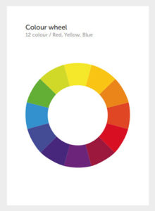 Colour As A Visual Element In Graphic Design